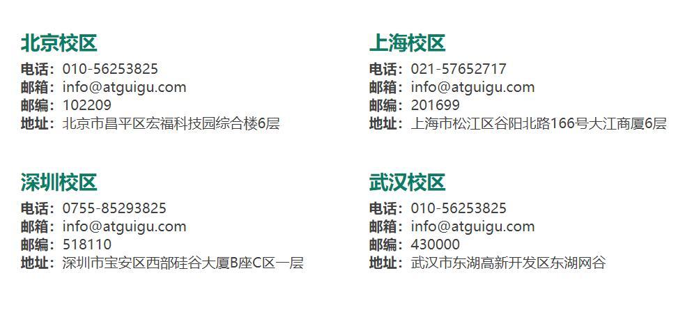 尚硅谷联系地址